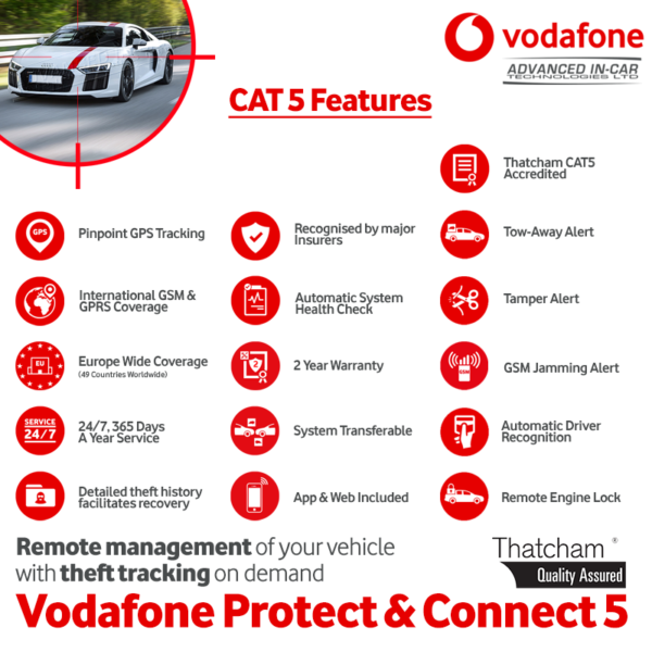 CAT 5 Vehicle Tracking System